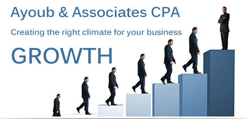 Riverside CPA | Ayoub and Associates